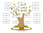 Backward 4 Generation Family Tree