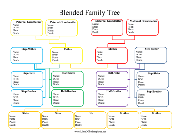 Step-Family Tree LibreOffice Template