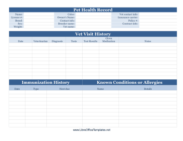Vet Health Record LibreOffice Template